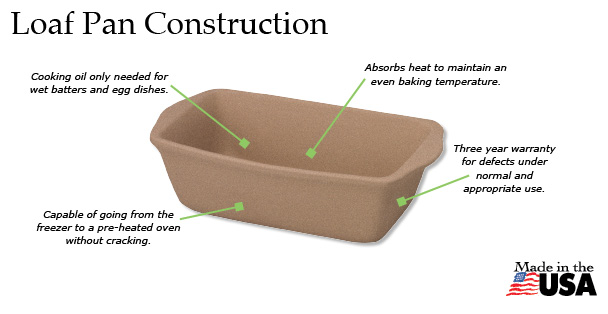 Construction details of the Rada Cutlery Loaf Pan.