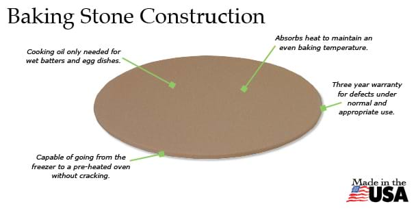 The Baking Stone Absorbs Heat To Maintain An Even Temperature And Is Capable Of Going
