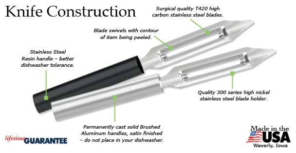 Good The Rada Cutlery Vegetable Peeler Is Made From A High Carbon Steel And Is  Hand Sharpened