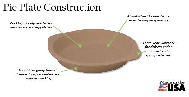 Rada Pie Plate