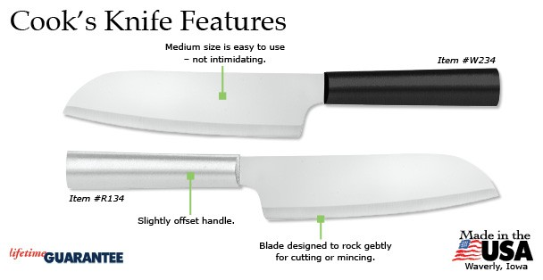 Rada Cook's Knife Features