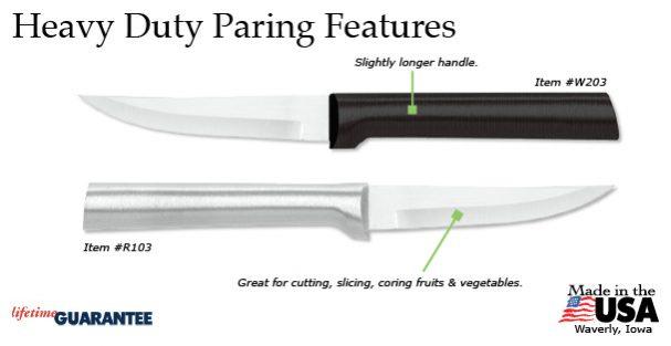 The Rada Heavy Duty Paring's many features.